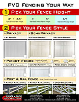 PVC Fencing Your Way