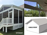 <b>Gable Roof Design - Also known as pitched or peaked roof, gable roofs are easily recognized by their triangular shape.</b>