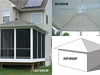 <b>Hip Roof Design - A hip roof has slopes on all four sides. The sides are all equal length and come together at the top to form the ridge.</b>