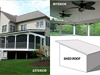 <b>Shed Roof Design - Shed Style refers to a style of architecture that makes use of single-sloped roofs</b>